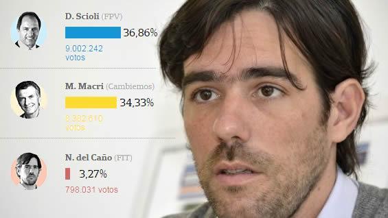 resultados11